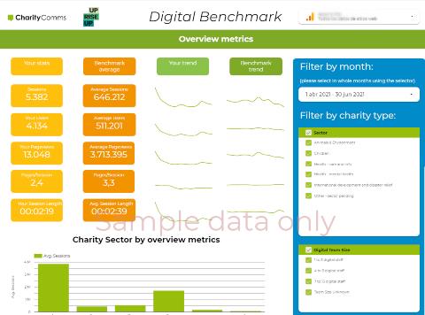 CharityComms digital benchmark